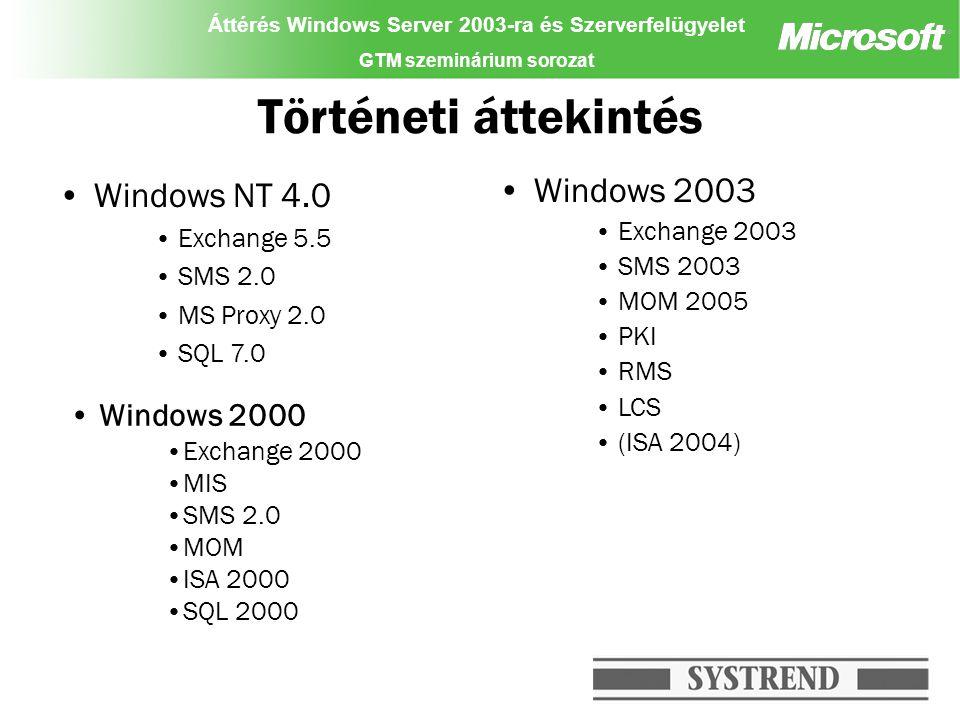 Áttérés Windows Server 2003-ra és Szerverfelügyelet GTM szeminárium sorozat Történeti áttekintés Windows NT 4.0 Exchange 5.5 SMS 2.0 MS Proxy 2.0 SQL