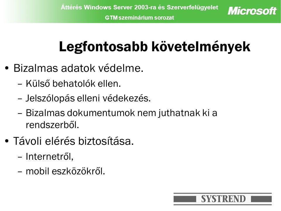 Áttérés Windows Server 2003-ra és Szerverfelügyelet GTM szeminárium sorozat Külső behatolás elleni védelem Microsoft ISA Server –Windows 2003 integráció AD objektum szintű hozzáférés-szabályozás –Alkalmazás szintű védelem.