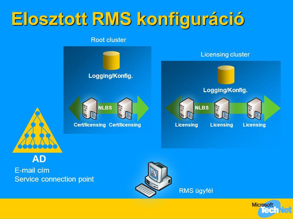 Elosztott RMS konfiguráció AD Cert/licensing NLBS RMS ügyfél E-mail cím Service connection point Licensing NLBS Licensing Root cluster Licensing cluster Logging/Konfig.