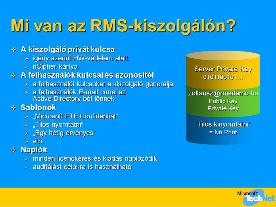 Tilos kinyomtatni = No Print zoltansz@rmsdemo.hu Public Key Private Key Mi van az RMS-kiszolgálón.