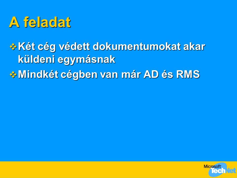 A feladat  Két cég védett dokumentumokat akar küldeni egymásnak  Mindkét cégben van már AD és RMS