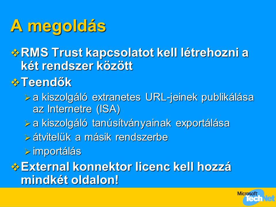 A megoldás  RMS Trust kapcsolatot kell létrehozni a két rendszer között  Teendők  a kiszolgáló extranetes URL-jeinek publikálása az Internetre (ISA)  a kiszolgáló tanúsítványainak exportálása  átvitelük a másik rendszerbe  importálás  External konnektor licenc kell hozzá mindkét oldalon!