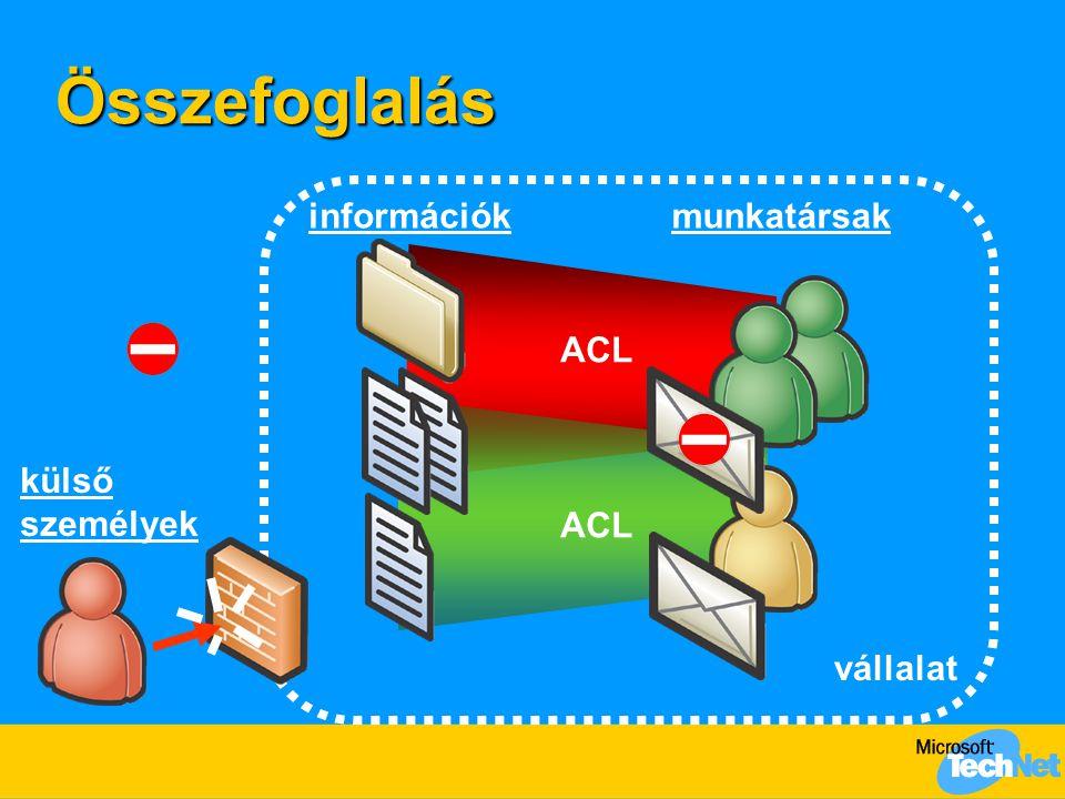 Összefoglalás  Könnyen bevezethető, nyílt tartalomvédő szolgáltatás  Általános célú  nemcsak egy bizonyos gyártó egyetlen alkalmazásához  Szabványos  XrML, X.509  Kiiktatja a véletlen szerepét  csak szándékos kiszivárogtatás fordulhat elő