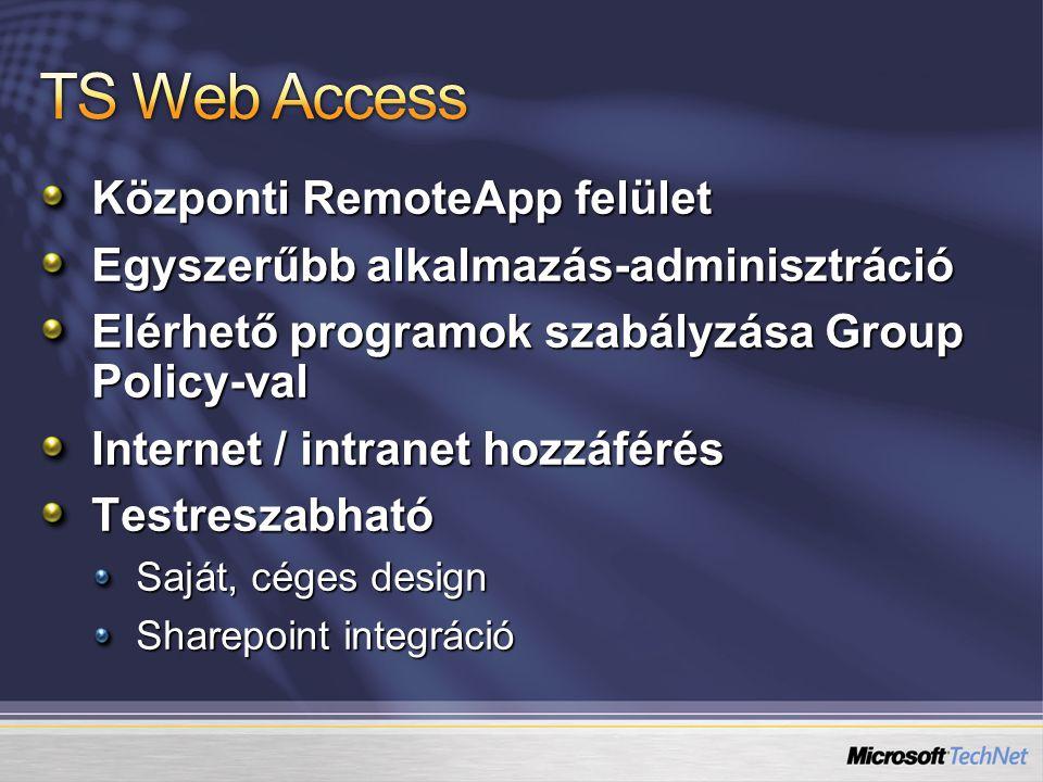 Központi RemoteApp felület Egyszerűbb alkalmazás-adminisztráció Elérhető programok szabályzása Group Policy-val Internet / intranet hozzáférés Testreszabható Saját, céges design Sharepoint integráció