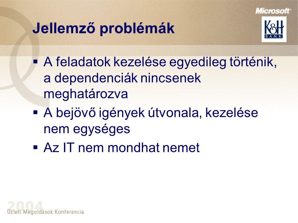 Jellemző problémák  A feladatok kezelése egyedileg történik, a dependenciák nincsenek meghatározva  A bejövő igények útvonala, kezelése nem egységes  Az IT nem mondhat nemet