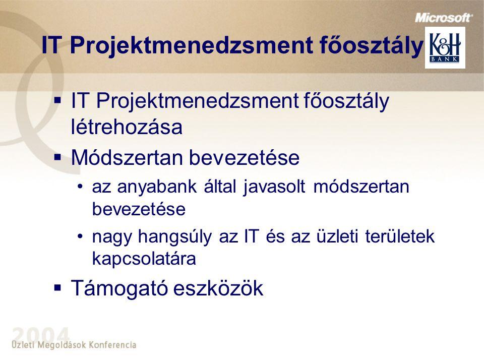 IT Projektmenedzsment főosztály  IT Projektmenedzsment főosztály létrehozása  Módszertan bevezetése az anyabank által javasolt módszertan bevezetése nagy hangsúly az IT és az üzleti területek kapcsolatára  Támogató eszközök