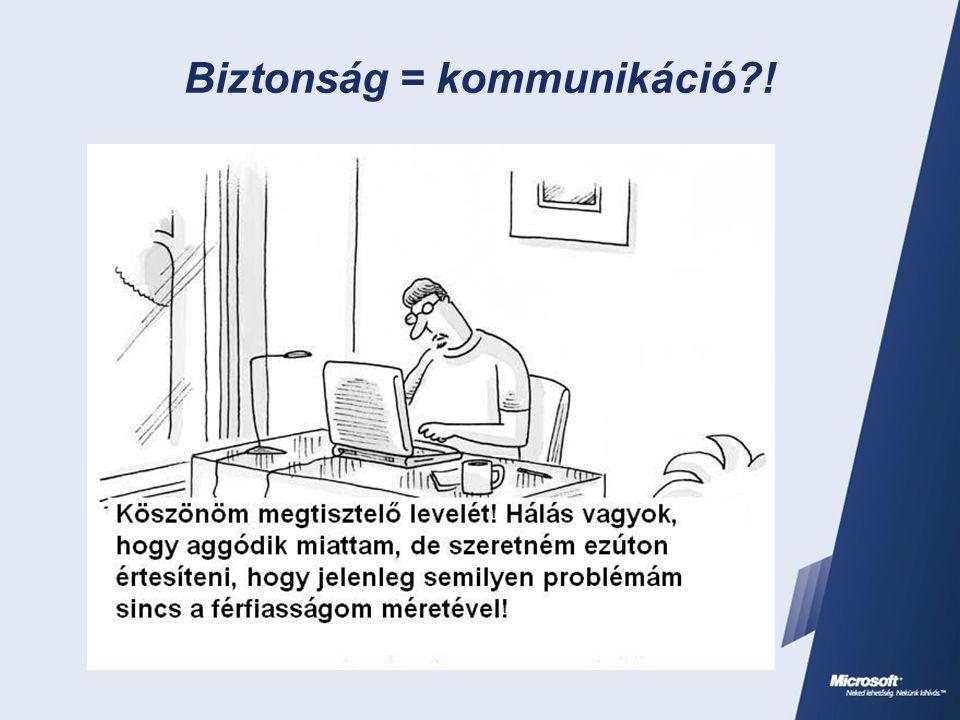 Biztonság = kommunikáció?!