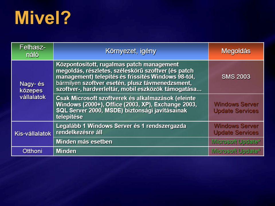 Kliens telepítés Előfeltételek: Windows 2000 SP3+ Windows XP SP0+ Windows Server 2003 SP0+ Windows XP SP2 tartalmazza a klienst SUS-ról WSUS-ra frissítéskor a kliens is frissül Csoportos házirend vagy kézi telepítés lehetséges a többi gépre