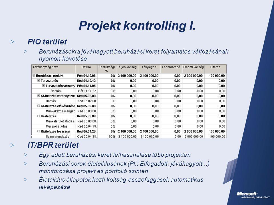 Projekt kontrolling I.  PIO terület  Beruházásokra jóváhagyott beruházási keret folyamatos változásának nyomon követése  IT/BPR terület  Egy adott