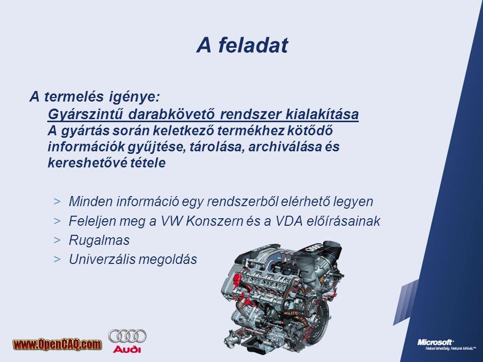 A feladat A termelés igénye: Gyárszintű darabkövető rendszer kialakítása A gyártás során keletkező termékhez kötődő információk gyűjtése, tárolása, archiválása és kereshetővé tétele  Minden információ egy rendszerből elérhető legyen  Feleljen meg a VW Konszern és a VDA előírásainak  Rugalmas  Univerzális megoldás