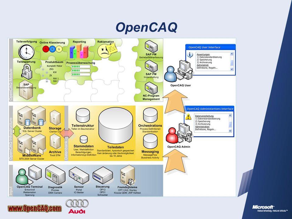 OpenCAQ