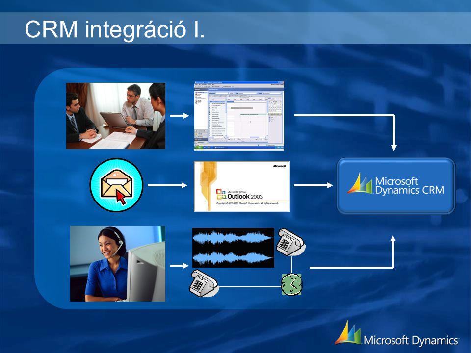 CRM integráció I.