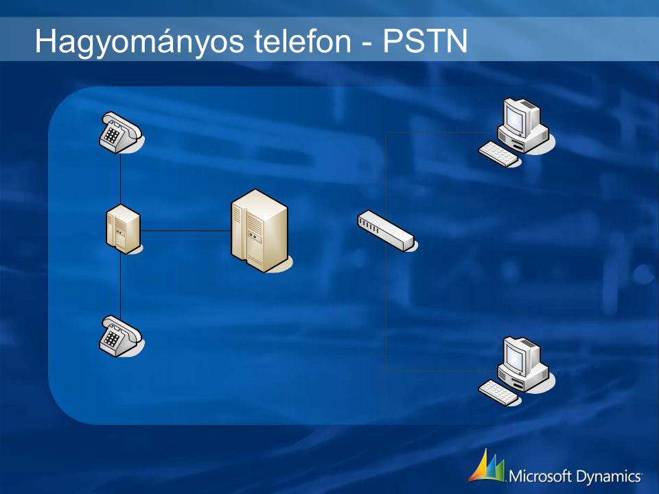 Hagyományos telefon - PSTN