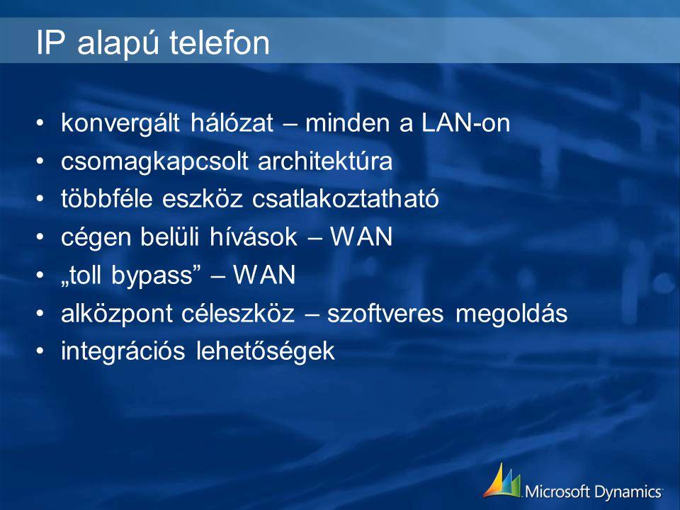 Előnyök – cégen belüli hívás A telephely B telephely T-Ávközlési szolgáltató időegység alapú $$$