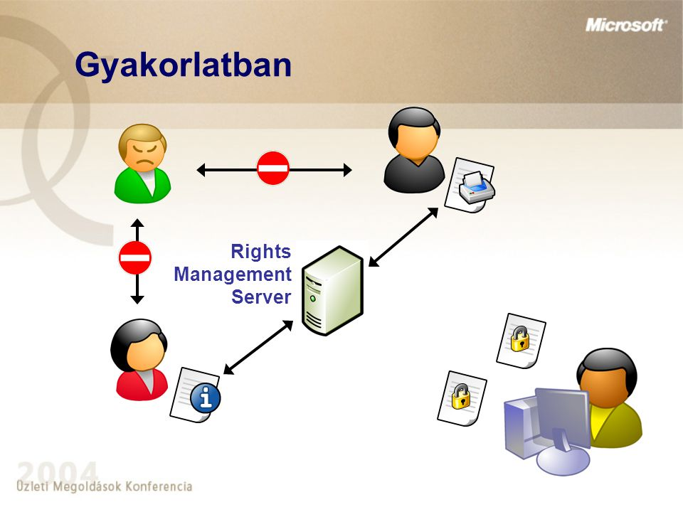 Gyakorlatban Rights Management Server