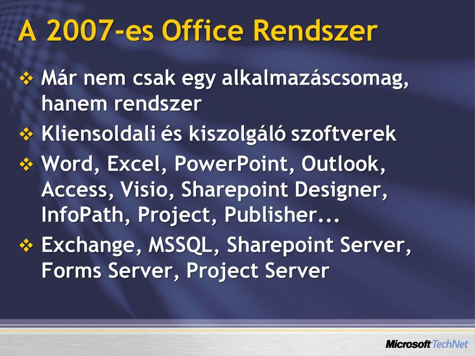 A 2007-es Office Rendszer  Már nem csak egy alkalmazáscsomag, hanem rendszer  Kliensoldali és kiszolgáló szoftverek  Word, Excel, PowerPoint, Outlook, Access, Visio, Sharepoint Designer, InfoPath, Project, Publisher...