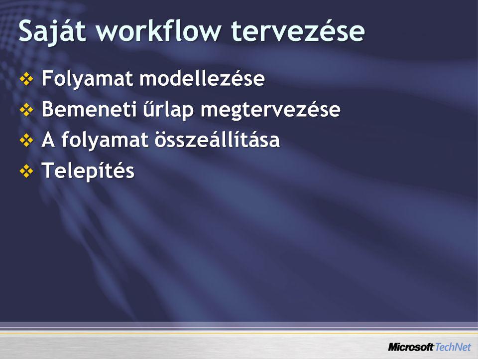 Saját workflow tervezése  Folyamat modellezése  Bemeneti űrlap megtervezése  A folyamat összeállítása  Telepítés