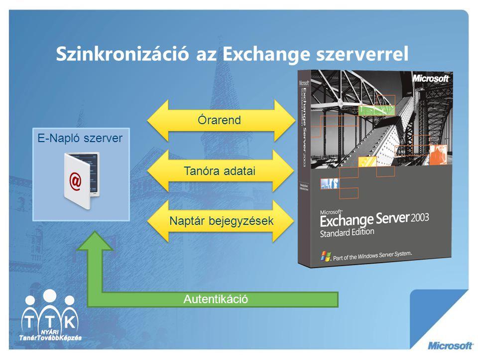 E-Napló szerver Szinkronizáció az Exchange szerverrel Órarend Tanóra adatai Naptár bejegyzések Autentikáció
