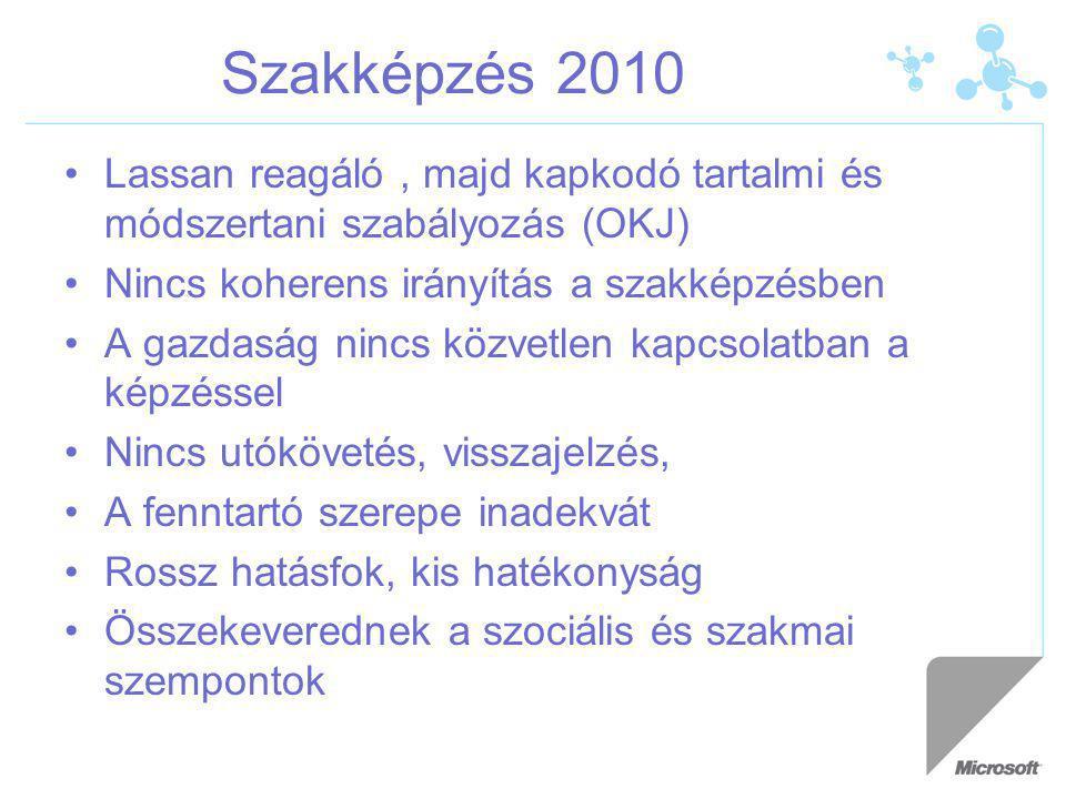 Szakképzés 2010 Lassan reagáló, majd kapkodó tartalmi és módszertani szabályozás (OKJ) Nincs koherens irányítás a szakképzésben A gazdaság nincs közve