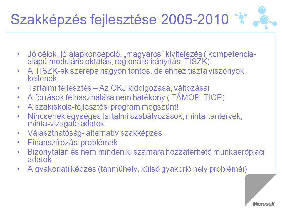 """Szakképzés fejlesztése 2005-2010 Jó célok, jó alapkoncepció, """"magyaros"""" kivitelezés ( kompetencia- alapú moduláris oktatás, regionális irányítás, TISZ"""