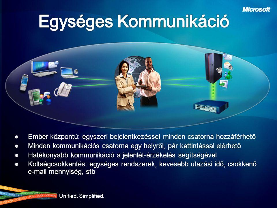 Unified. Simplified. Ember központú: egyszeri bejelentkezéssel minden csatorna hozzáférhető Minden kommunikációs csatorna egy helyről, pár kattintássa