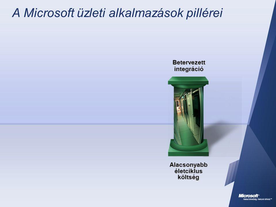 Biber Attila Cím: Graphisoft Park 3.