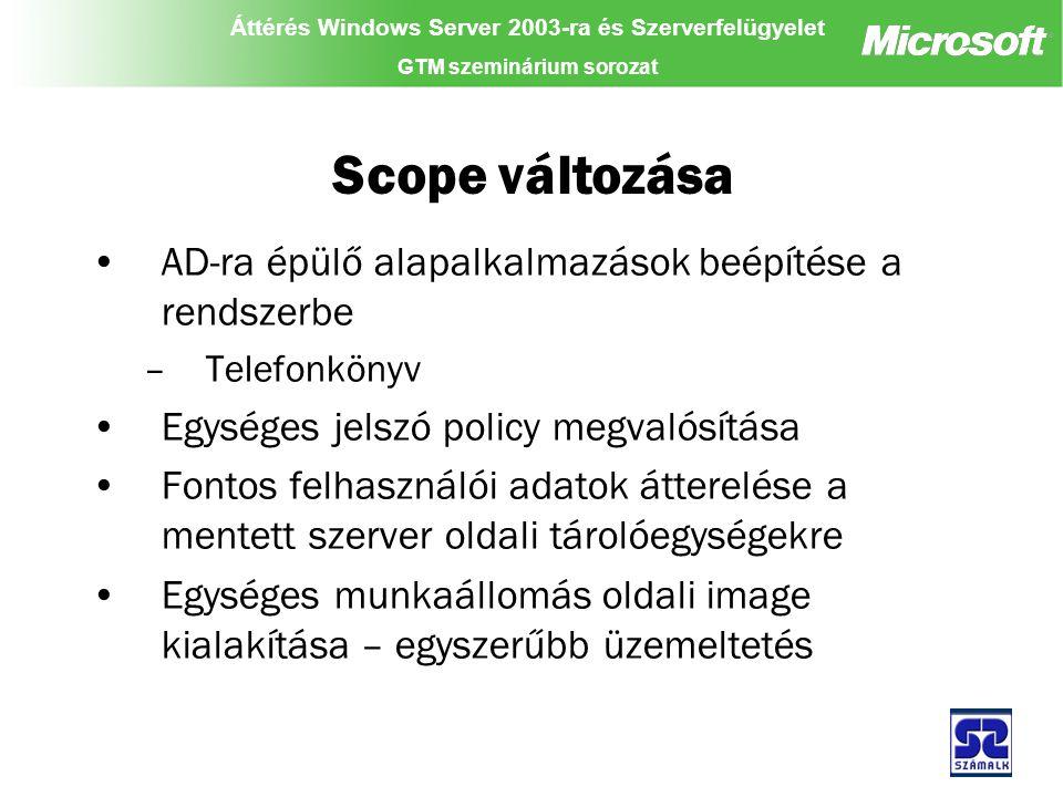 Áttérés Windows Server 2003-ra és Szerverfelügyelet GTM szeminárium sorozat Scope változása AD-ra épülő alapalkalmazások beépítése a rendszerbe –Telefonkönyv Egységes jelszó policy megvalósítása Fontos felhasználói adatok átterelése a mentett szerver oldali tárolóegységekre Egységes munkaállomás oldali image kialakítása – egyszerűbb üzemeltetés