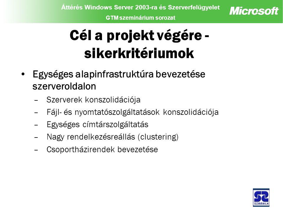 Áttérés Windows Server 2003-ra és Szerverfelügyelet GTM szeminárium sorozat Cél a projekt végére - sikerkritériumok Egységes alapinfrastruktúra bevezetése szerveroldalon –Szerverek konszolidációja –Fájl- és nyomtatószolgáltatások konszolidációja –Egységes címtárszolgáltatás –Nagy rendelkezésreállás (clustering) –Csoportházirendek bevezetése