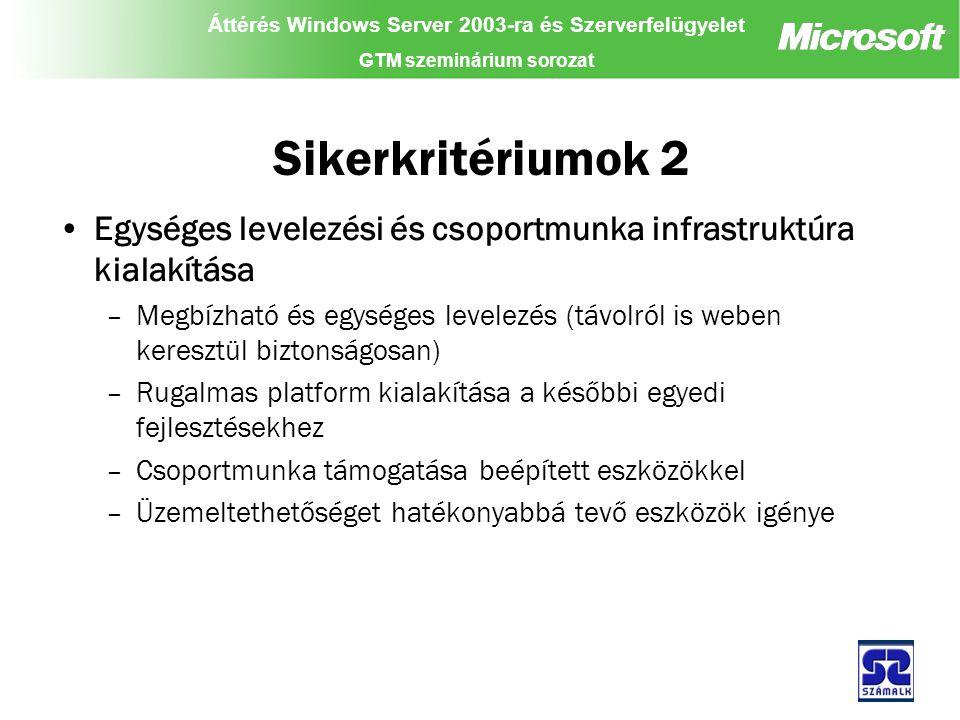 Áttérés Windows Server 2003-ra és Szerverfelügyelet GTM szeminárium sorozat Sikerkritériumok 2 Egységes levelezési és csoportmunka infrastruktúra kialakítása –Megbízható és egységes levelezés (távolról is weben keresztül biztonságosan) –Rugalmas platform kialakítása a későbbi egyedi fejlesztésekhez –Csoportmunka támogatása beépített eszközökkel –Üzemeltethetőséget hatékonyabbá tevő eszközök igénye