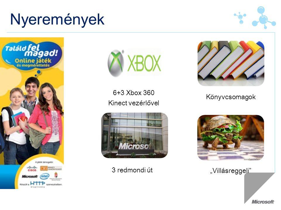 """Nyeremények 6+3 Xbox 360 Kinect vezérlővel Könyvcsomagok 3 redmondi út """"Villásreggeli"""