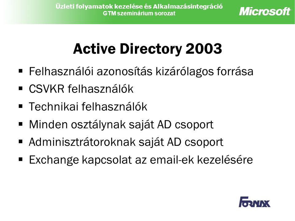 Üzleti folyamatok kezelése és Alkalmazásintegráció GTM szeminárium sorozat Active Directory 2003  Felhasználói azonosítás kizárólagos forrása  CSVKR felhasználók  Technikai felhasználók  Minden osztálynak saját AD csoport  Adminisztrátoroknak saját AD csoport  Exchange kapcsolat az email-ek kezelésére