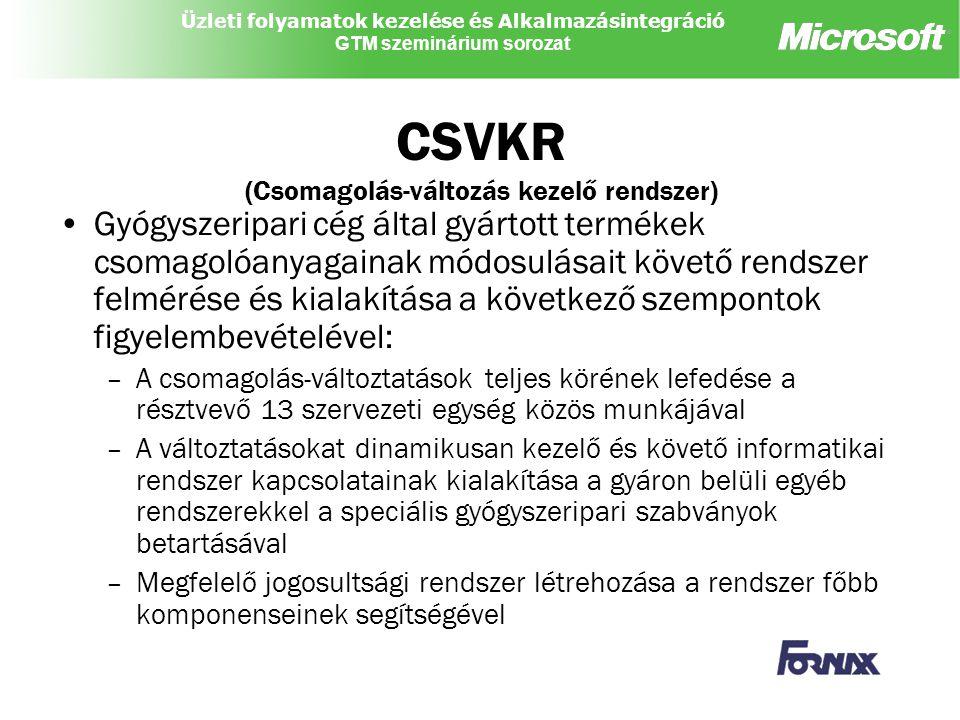 Üzleti folyamatok kezelése és Alkalmazásintegráció GTM szeminárium sorozat CSVKR (Csomagolás-változás kezelő rendszer) Gyógyszeripari cég által gyártott termékek csomagolóanyagainak módosulásait követő rendszer felmérése és kialakítása a következő szempontok figyelembevételével: –A csomagolás-változtatások teljes körének lefedése a résztvevő 13 szervezeti egység közös munkájával –A változtatásokat dinamikusan kezelő és követő informatikai rendszer kapcsolatainak kialakítása a gyáron belüli egyéb rendszerekkel a speciális gyógyszeripari szabványok betartásával –Megfelelő jogosultsági rendszer létrehozása a rendszer főbb komponenseinek segítségével