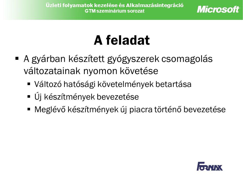 Üzleti folyamatok kezelése és Alkalmazásintegráció GTM szeminárium sorozat A feladat  A gyárban készített gyógyszerek csomagolás változatainak nyomon