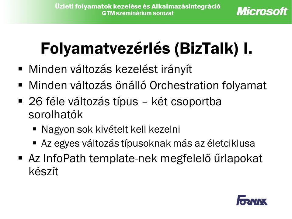 Üzleti folyamatok kezelése és Alkalmazásintegráció GTM szeminárium sorozat Folyamatvezérlés (BizTalk) I.