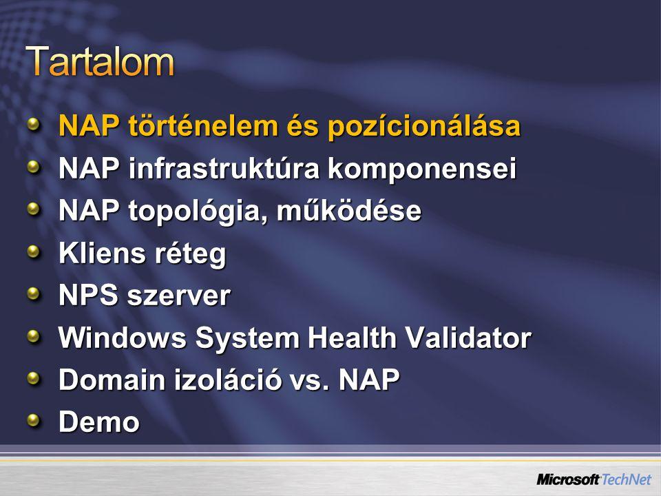 NAP történelem és pozícionálása NAP infrastruktúra komponensei NAP topológia, működése Kliens réteg NPS szerver Windows System Health Validator Domain