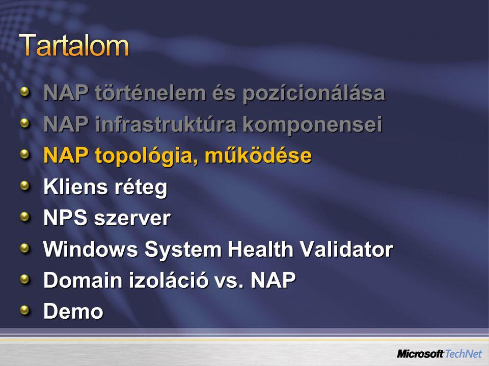 NAP történelem és pozícionálása NAP infrastruktúra komponensei NAP topológia, működése NAP komponensek - Kliens réteg + NPS szerver Windows System Health Validator Domain izoláció vs.