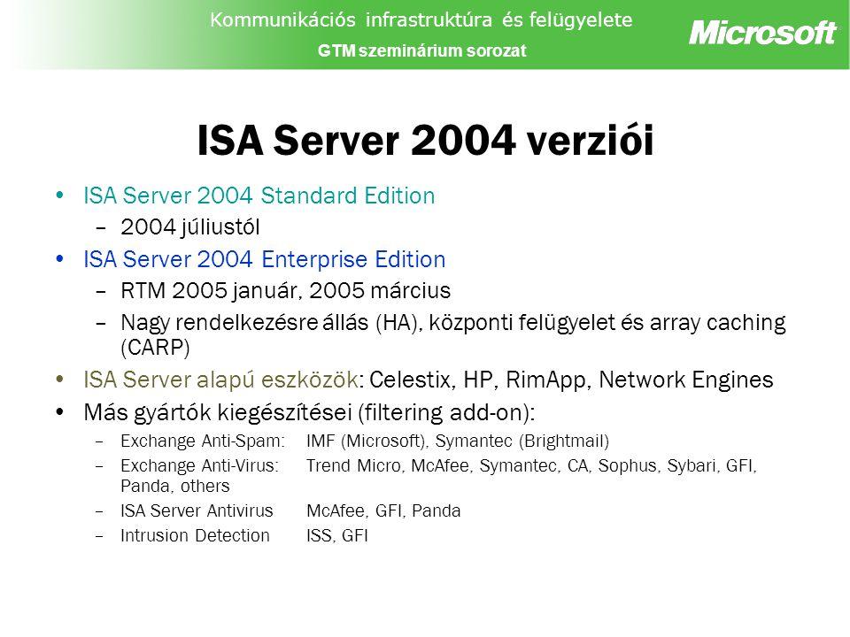 Kommunikációs infrastruktúra és felügyelete GTM szeminárium sorozat ISA Server 2004 verziói ISA Server 2004 Standard Edition –2004 júliustól ISA Server 2004 Enterprise Edition –RTM 2005 január, 2005 március –Nagy rendelkezésre állás (HA), központi felügyelet és array caching (CARP) ISA Server alapú eszközök: Celestix, HP, RimApp, Network Engines Más gyártók kiegészítései (filtering add-on): –Exchange Anti-Spam:IMF (Microsoft), Symantec (Brightmail) –Exchange Anti-Virus:Trend Micro, McAfee, Symantec, CA, Sophus, Sybari, GFI, Panda, others –ISA Server AntivirusMcAfee, GFI, Panda –Intrusion DetectionISS, GFI