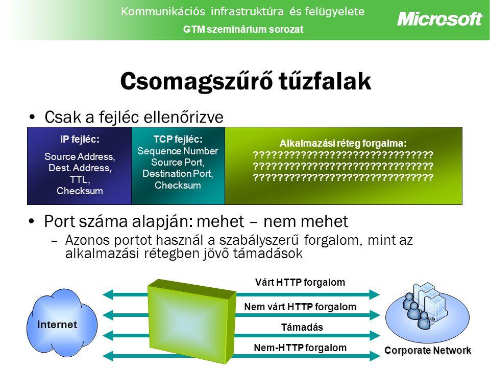 Kommunikációs infrastruktúra és felügyelete GTM szeminárium sorozat Alkalmazási réteg forgalma: .