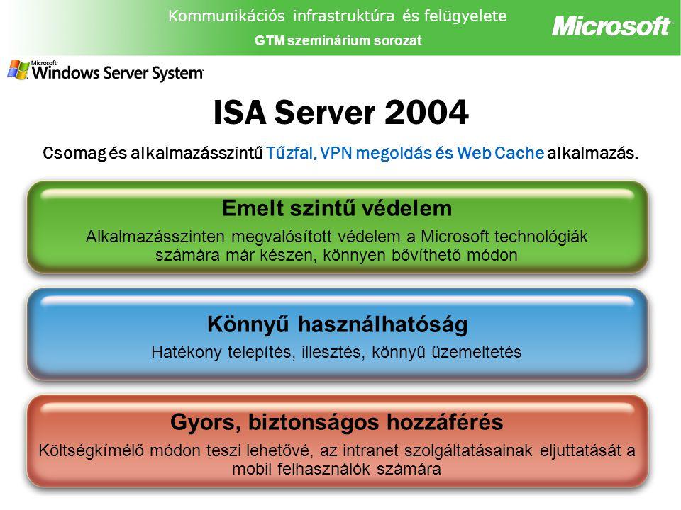 Kommunikációs infrastruktúra és felügyelete GTM szeminárium sorozat ISA Server 2004 Csomag és alkalmazásszintű Tűzfal, VPN megoldás és Web Cache alkalmazás.