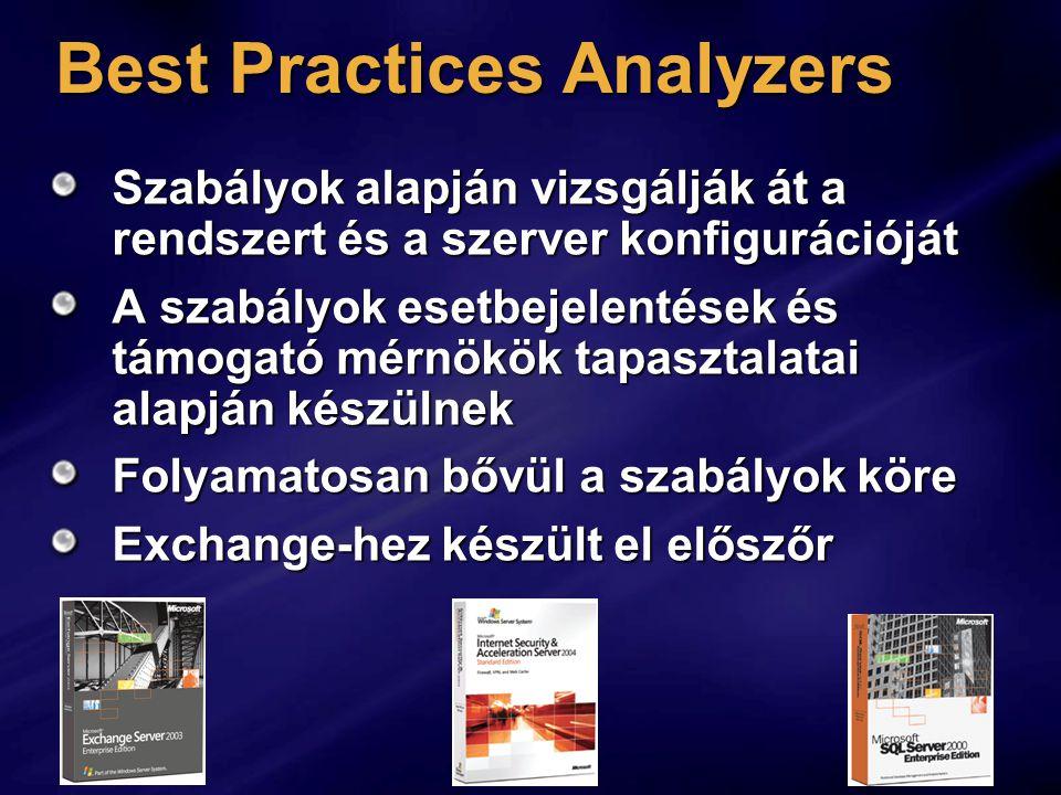Best Practices Analyzers Szabályok alapján vizsgálják át a rendszert és a szerver konfigurációját A szabályok esetbejelentések és támogató mérnökök tapasztalatai alapján készülnek Folyamatosan bővül a szabályok köre Exchange-hez készült el előszőr