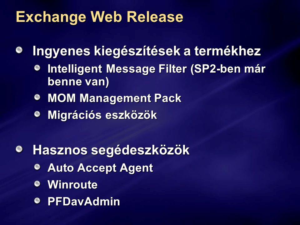 Exchange Web Release Ingyenes kiegészítések a termékhez Intelligent Message Filter (SP2-ben már benne van) MOM Management Pack Migrációs eszközök Hasznos segédeszközök Auto Accept Agent WinroutePFDavAdmin