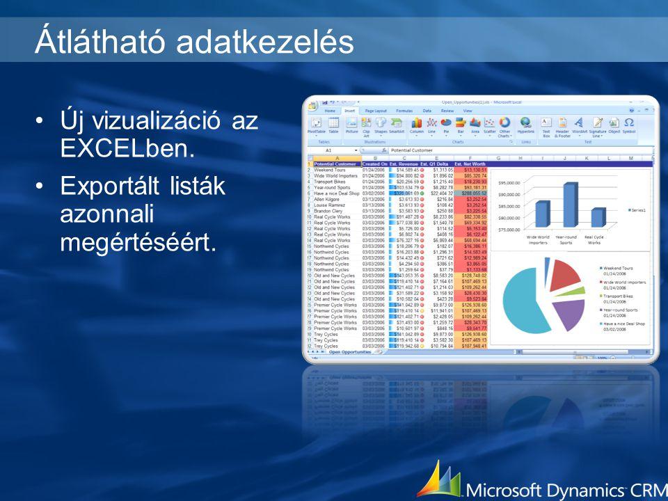 Átlátható adatkezelés Új vizualizáció az EXCELben. Exportált listák azonnali megértéséért.