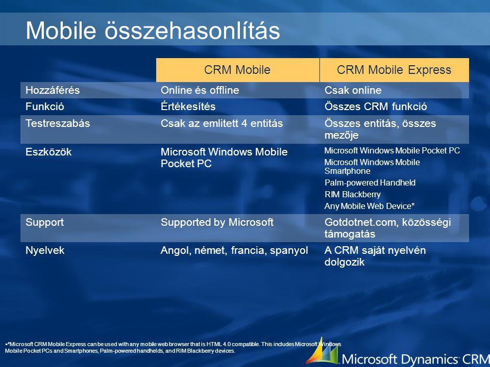 Mobile összehasonlítás CRM MobileCRM Mobile Express HozzáférésOnline és offlineCsak online FunkcióÉrtékesítésÖsszes CRM funkció TestreszabásCsak az em