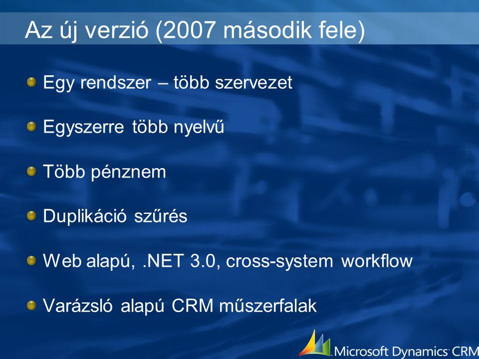 Az új verzió (2007 második fele) Egy rendszer – több szervezet Egyszerre több nyelvű Több pénznem Duplikáció szűrés Web alapú,.NET 3.0, cross-system w