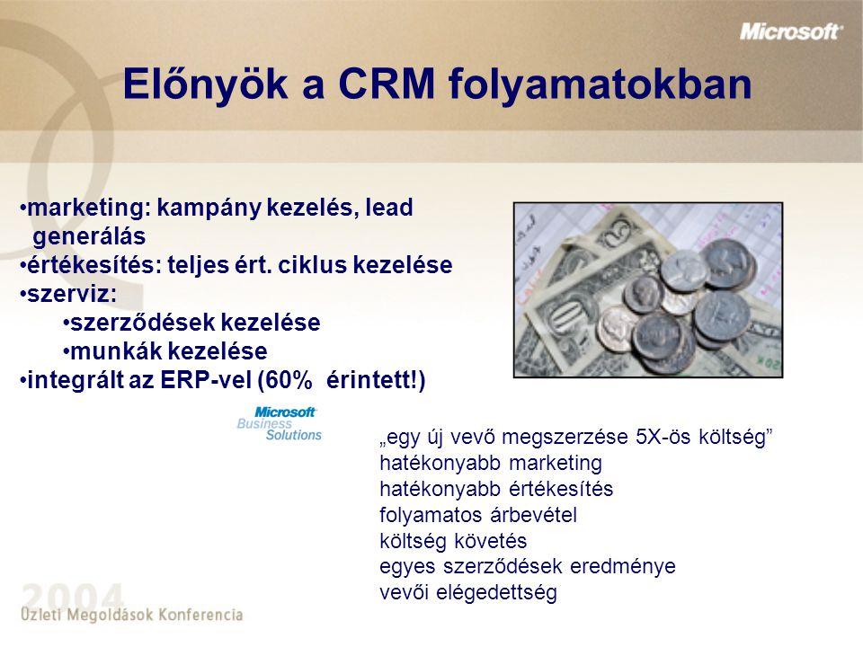 marketing: kampány kezelés, lead generálás értékesítés: teljes ért. ciklus kezelése szerviz: szerződések kezelése munkák kezelése integrált az ERP-vel