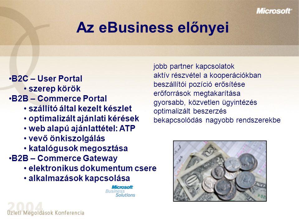 B2C – User Portal szerep körök B2B – Commerce Portal szállító által kezelt készlet optimalizált ajánlati kérések web alapú ajánlattétel: ATP vevő önkiszolgálás katalógusok megosztása B2B – Commerce Gateway elektronikus dokumentum csere alkalmazások kapcsolása jobb partner kapcsolatok aktív részvétel a kooperációkban beszállítói pozíció erősítése erőforrások megtakarítása gyorsabb, közvetlen ügyintézés optimalizált beszerzés bekapcsolódás nagyobb rendszerekbe Az eBusiness előnyei