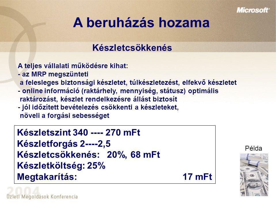 A beruházás hozama Készletcsökkenés Készletszint 340 ---- 270 mFt Készletforgás 2----2,5 Készletcsökkenés: 20%, 68 mFt Készletköltség: 25% Megtakarítá