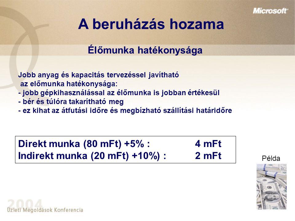 Élőmunka hatékonysága Direkt munka (80 mFt) +5% : 4 mFt Indirekt munka (20 mFt) +10%) : 2 mFt Jobb anyag és kapacitás tervezéssel javítható az előmunk