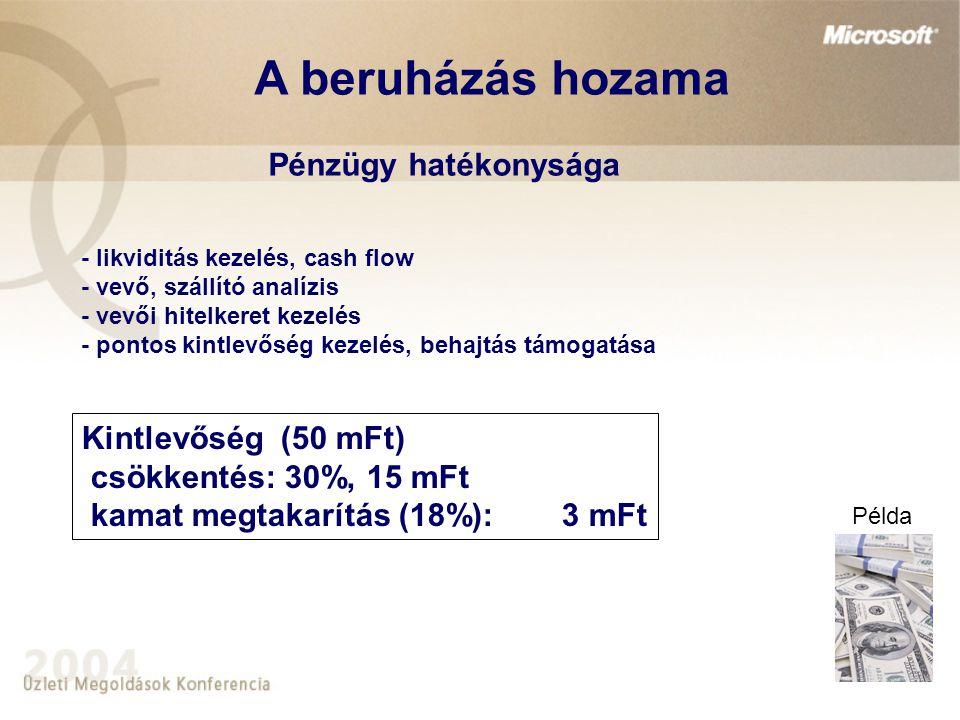 Kintlevőség (50 mFt) csökkentés: 30%, 15 mFt kamat megtakarítás (18%):3 mFt Pénzügy hatékonysága - likviditás kezelés, cash flow - vevő, szállító anal