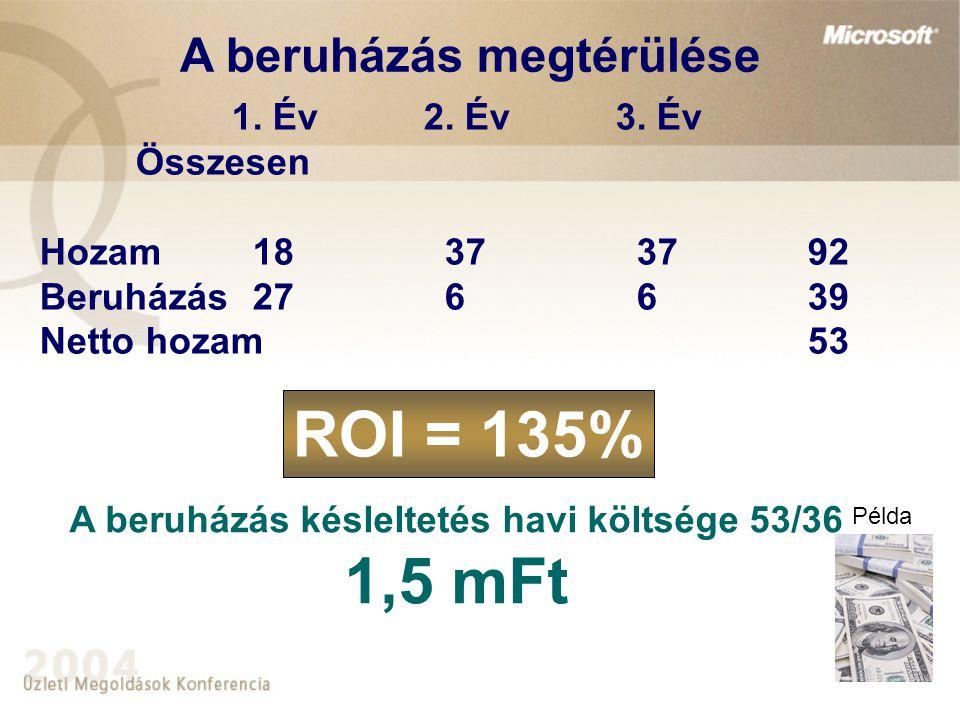 A beruházás megtérülése 1. Év2. Év3.